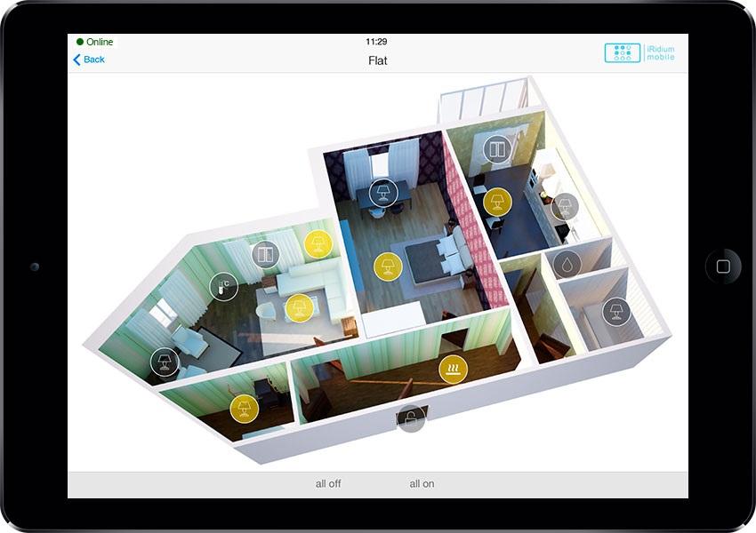 Automação Residencial com Iridium: projeto de arquitetura