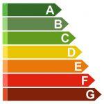 Casa Inteligente: mais economia de energia