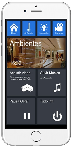 Casa Inteligente no iPhone